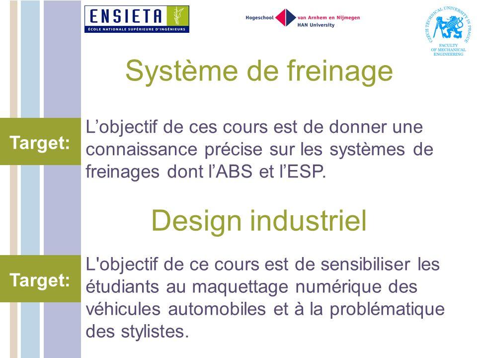 Système de freinage Lobjectif de ces cours est de donner une connaissance précise sur les systèmes de freinages dont lABS et lESP.