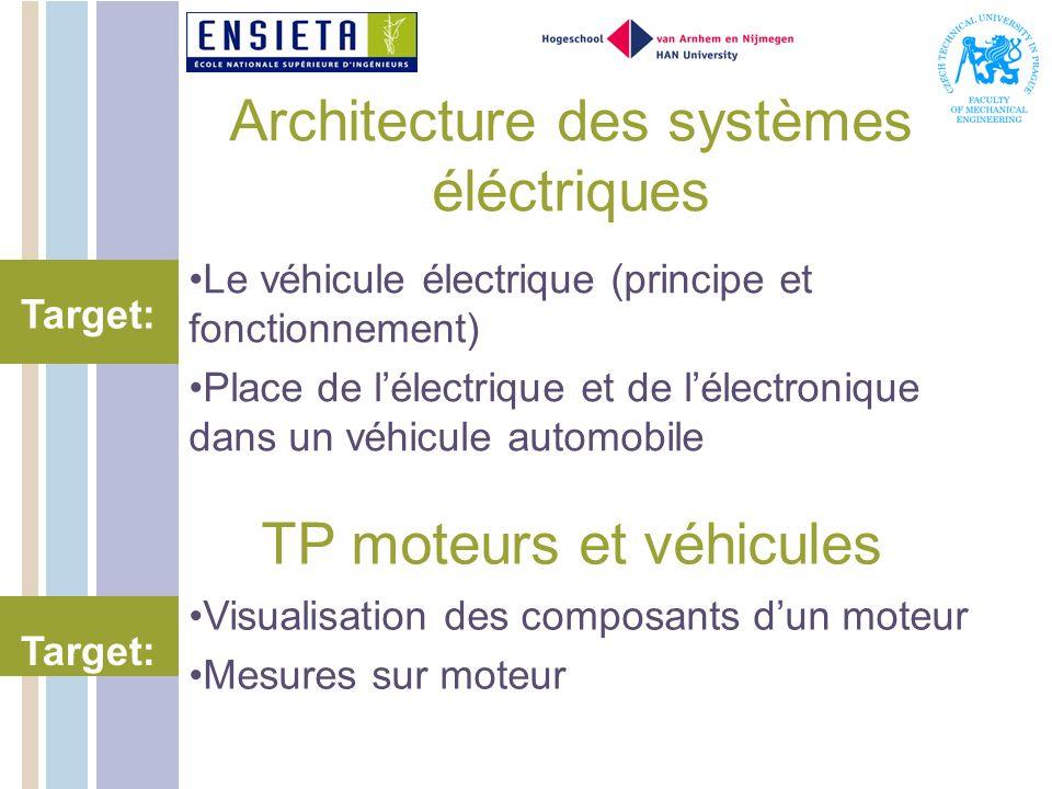 Architecture des systèmes éléctriques Le véhicule électrique (principe et fonctionnement) Place de lélectrique et de lélectronique dans un véhicule automobile Target: TP moteurs et véhicules Visualisation des composants dun moteur Mesures sur moteur Target:
