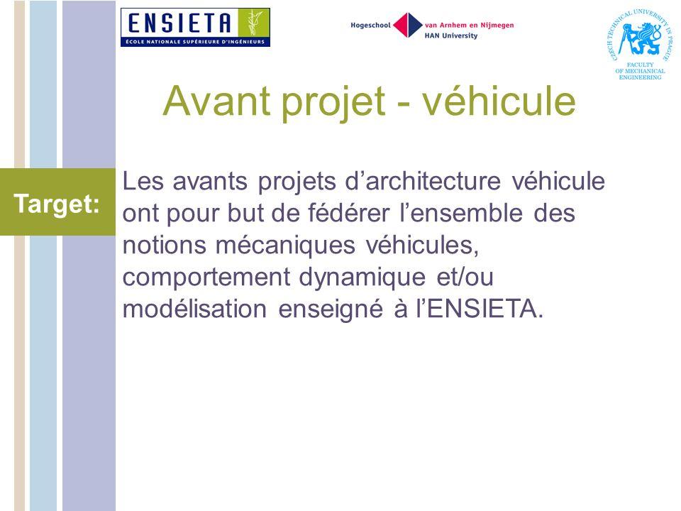 Avant projet - véhicule Les avants projets darchitecture véhicule ont pour but de fédérer lensemble des notions mécaniques véhicules, comportement dynamique et/ou modélisation enseigné à lENSIETA.