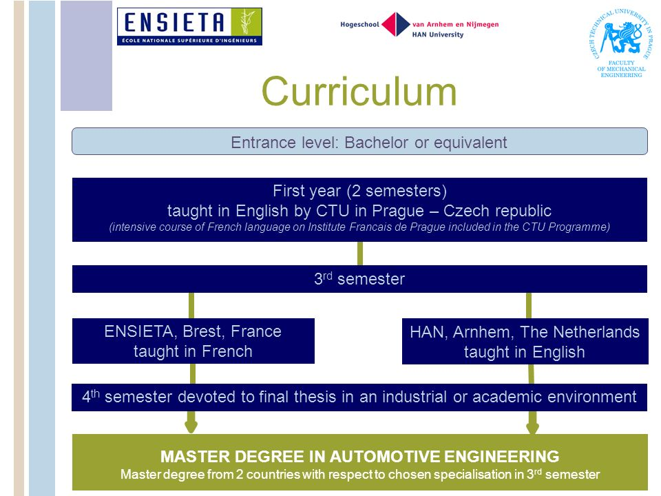 Curriculum MASTER DEGREE IN AUTOMOTIVE ENGINEERING First year (2 semesters) taught in English by CTU in Prague – Czech republic (intensive course of F