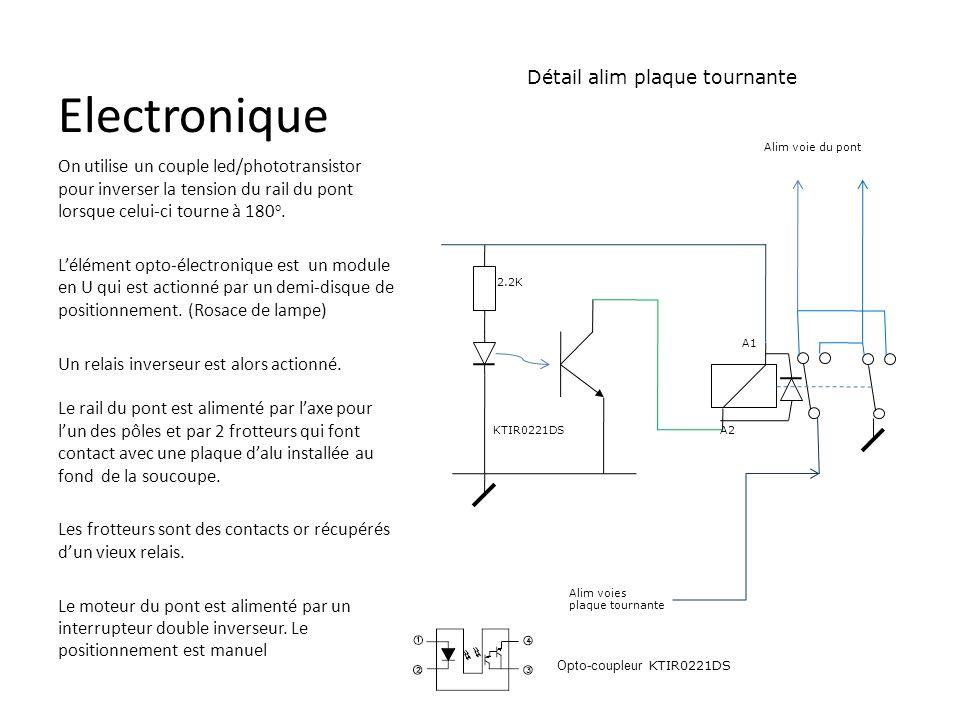 Electronique On utilise un couple led/phototransistor pour inverser la tension du rail du pont lorsque celui-ci tourne à 180 o. Lélément opto-électron