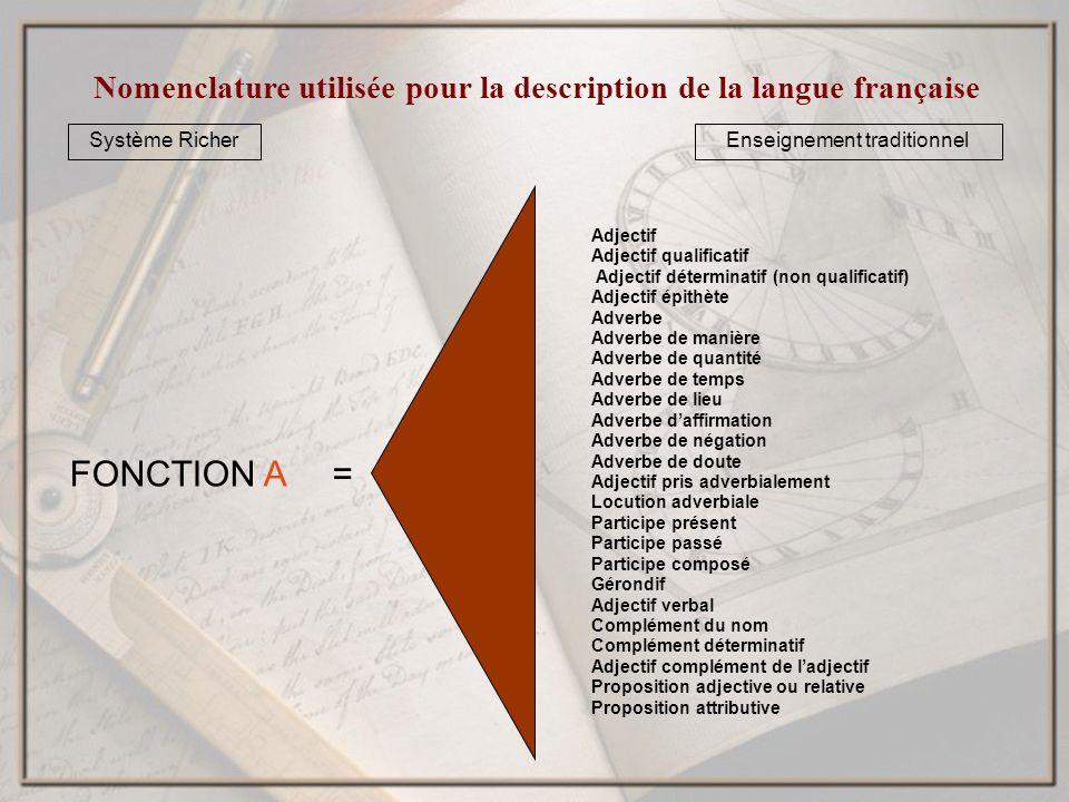 Nomenclature utilisée pour la description de la langue française Système RicherEnseignement traditionnel FONCTION A = Adjectif Adjectif qualificatif A