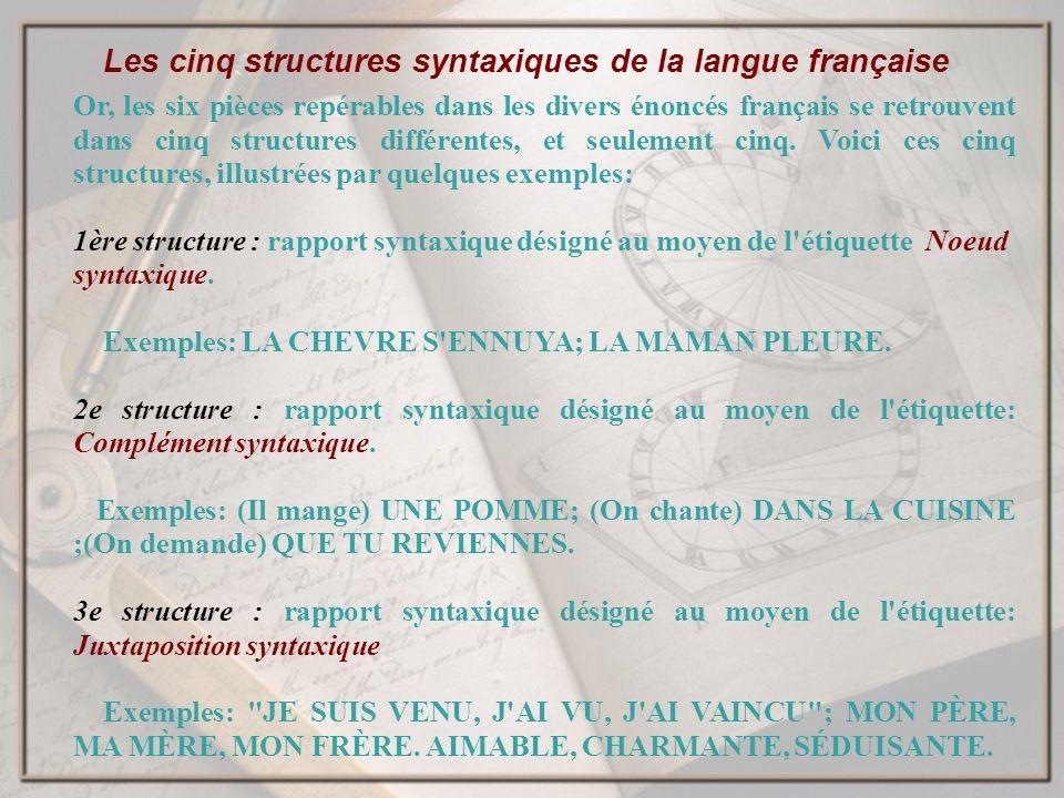 Les cinq structures syntaxiques de la langue française Or, les six pièces repérables dans les divers énoncés français se retrouvent dans cinq structur