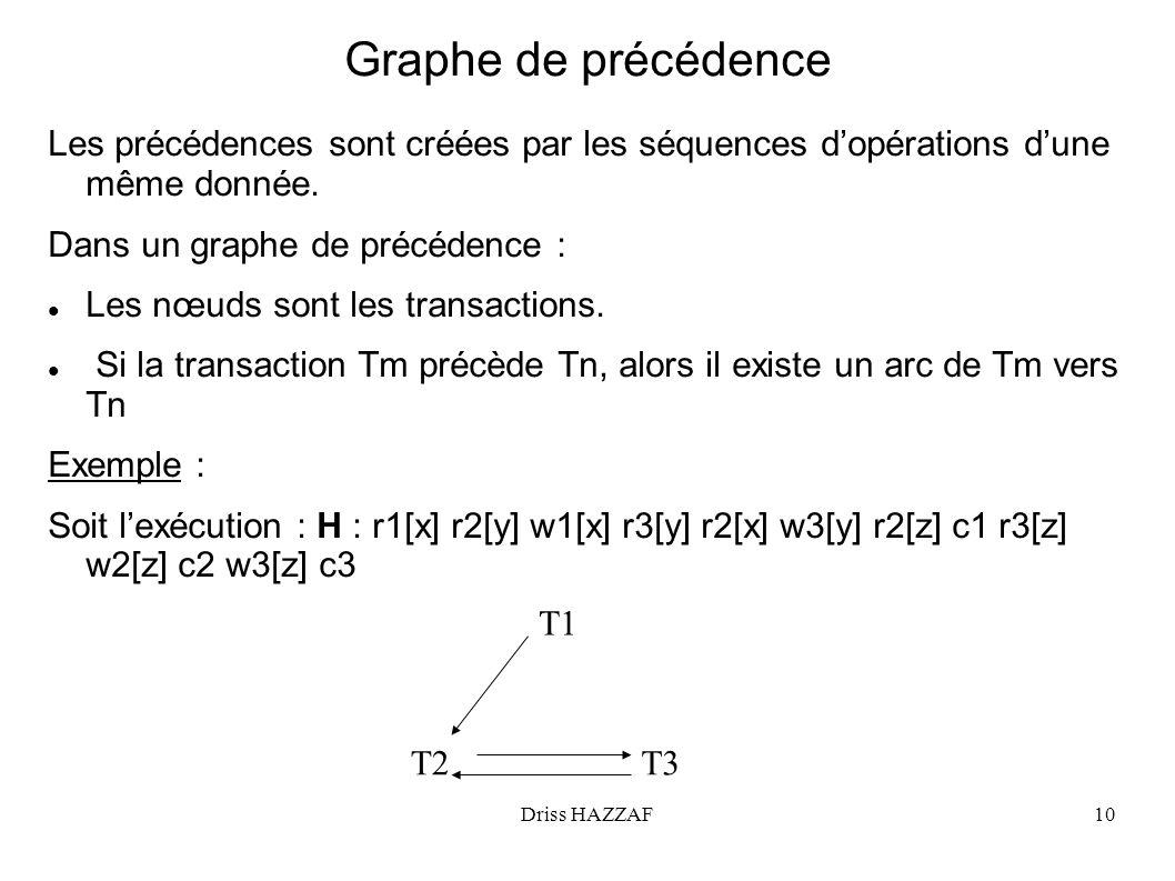 Driss HAZZAF10 Graphe de précédence Les précédences sont créées par les séquences dopérations dune même donnée. Dans un graphe de précédence : Les nœu