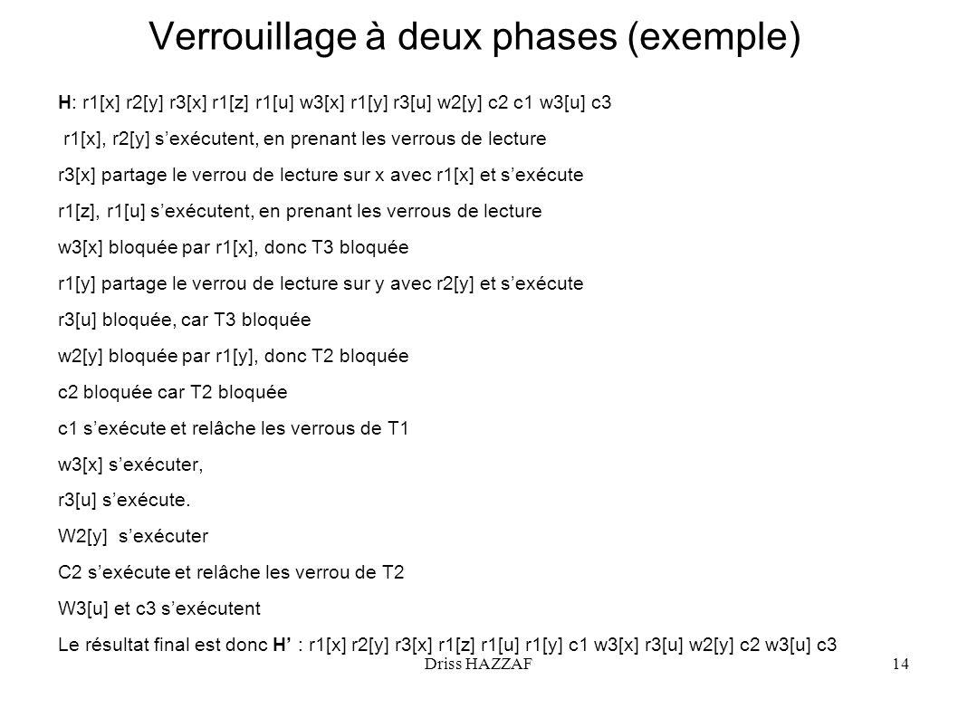 Driss HAZZAF14 Verrouillage à deux phases (exemple) H: r1[x] r2[y] r3[x] r1[z] r1[u] w3[x] r1[y] r3[u] w2[y] c2 c1 w3[u] c3 r1[x], r2[y] sexécutent, e