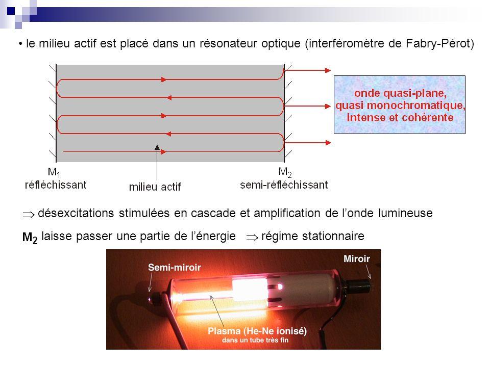 le milieu actif est placé dans un résonateur optique (interféromètre de Fabry-Pérot) désexcitations stimulées en cascade et amplification de londe lum