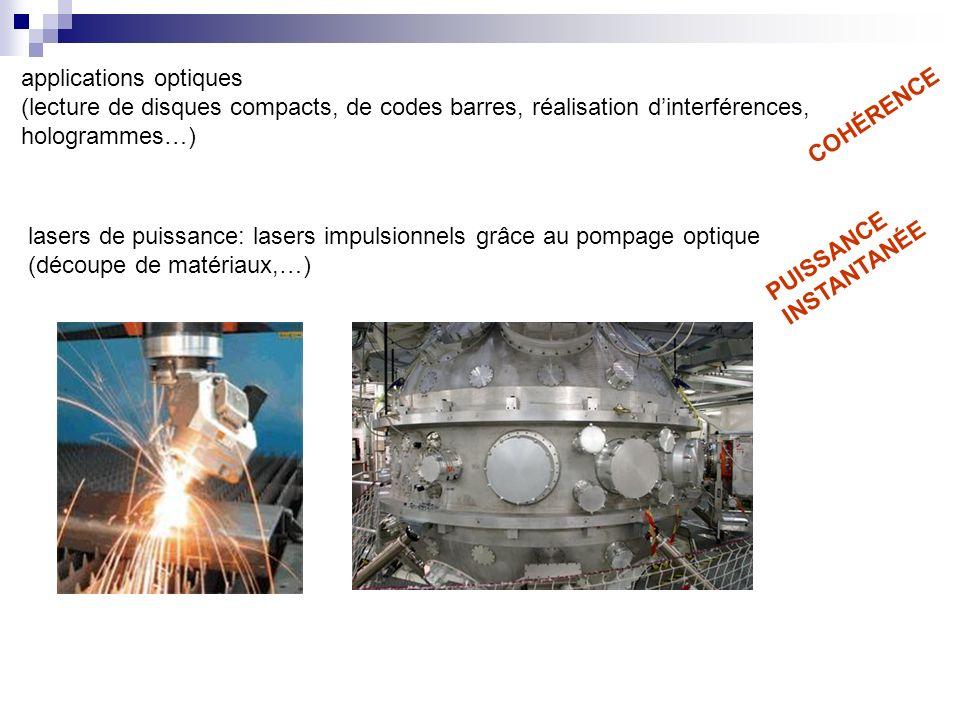 applications optiques (lecture de disques compacts, de codes barres, réalisation dinterférences, hologrammes…) lasers de puissance: lasers impulsionne