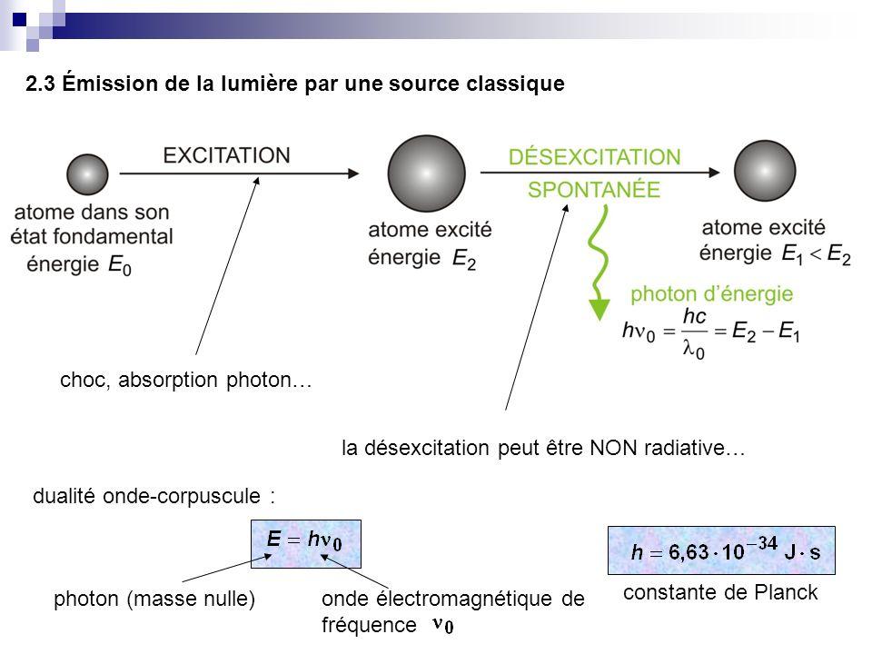 2.3 Émission de la lumière par une source classique choc, absorption photon… la désexcitation peut être NON radiative… constante de Planck dualité ond