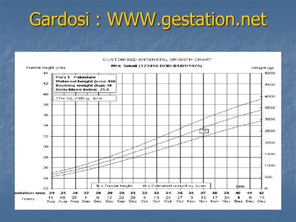 Morbidité néonatale comparée « restreints » n = 56 « non restreints » n = 10 p Hospitalisation en néonatologie 2000.02 Mauvaise adaptation à la vie extra utérine 60NS Asphyxie per natale 30NS Détresse respiratoire 30NS IMF60NS Nécessité VVP 60NS Hypoglycémie141NS Hypocalcémie61NS Retard à lautonomie alimentaire [2 – 19 j] Iléus9300NSNS Polyglobulie 20 g /l Thrombopénie 150000/mm 3 20/539/534/81/8NSNS
