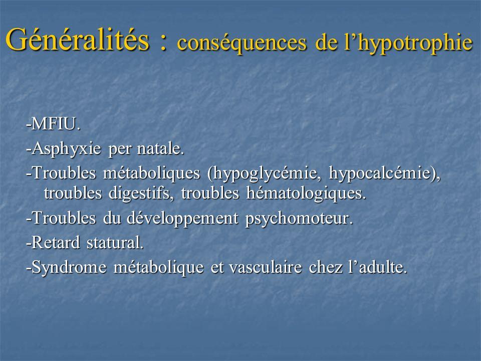 Mc Cowan LM : BJOG 2005 Nouvelle Zélande Nouvelle Zélande 12 879 grossesses 12 879 grossesses 374 fœtus annoncés hypotrophes <10ème en anténatal sur mesure du périmètre abdominal, singleton, sans anomalie chromosomique ou congénitale 374 fœtus annoncés hypotrophes <10ème en anténatal sur mesure du périmètre abdominal, singleton, sans anomalie chromosomique ou congénitale