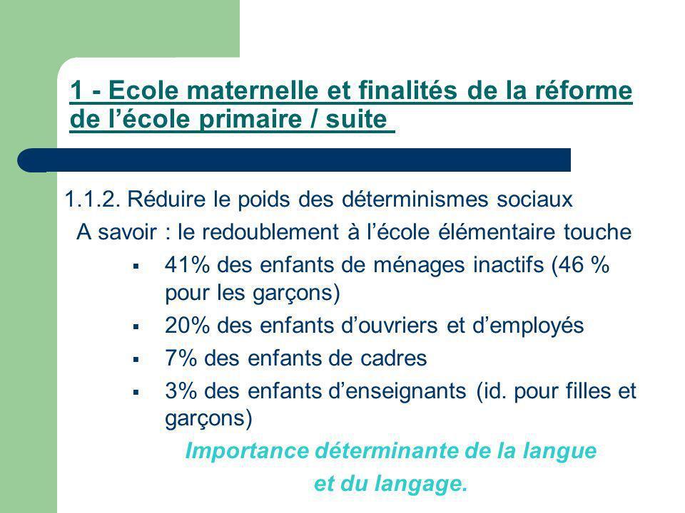 1 - Ecole maternelle et finalités de la réforme de lécole primaire / suite 1.1.2. Réduire le poids des déterminismes sociaux A savoir : le redoublemen