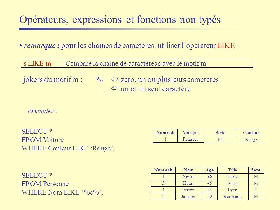 exemples : SELECT * FROM Voiture WHERE Couleur LIKE Rouge; Marque Peugeot Style 404 NumVoit 1 Couleur Rouge Opérateurs, expressions et fonctions non t