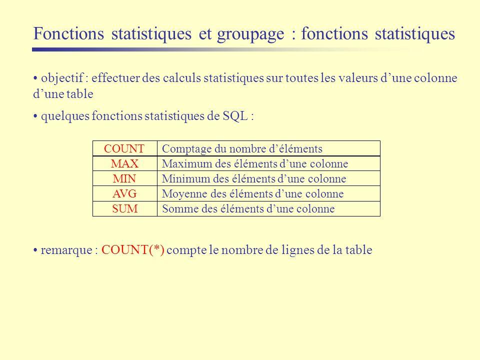 Fonctions statistiques et groupage : fonctions statistiques objectif : effectuer des calculs statistiques sur toutes les valeurs dune colonne dune tab