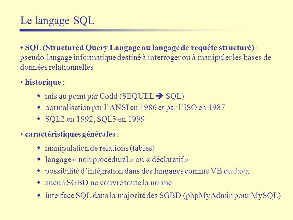 mis au point par Codd (SEQUEL SQL) historique : normalisation par lANSI en 1986 et par lISO en 1987 SQL2 en 1992, SQL3 en 1999 manipulation de relatio