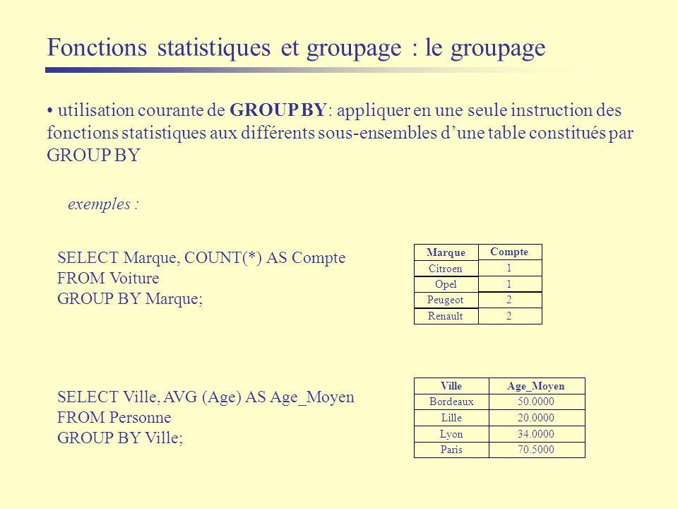 utilisation courante de GROUP BY: appliquer en une seule instruction des fonctions statistiques aux différents sous-ensembles dune table constitués pa