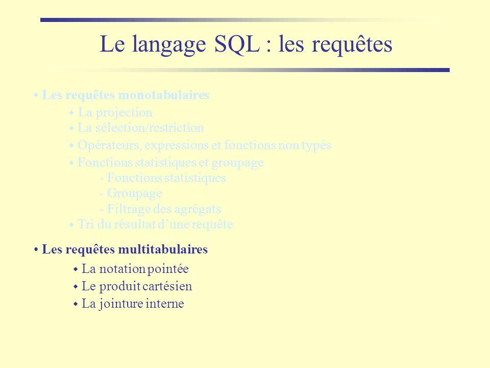 Le langage SQL : les requêtes Les requêtes monotabulaires Les requêtes multitabulaires La sélection/restriction Opérateurs, expressions et fonctions n