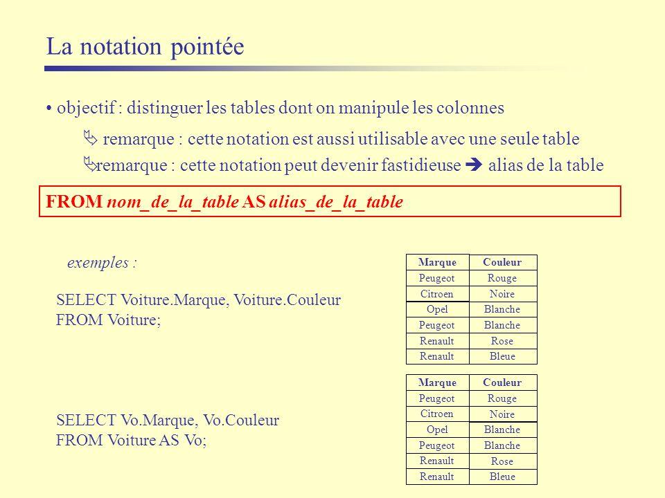 La notation pointée objectif : distinguer les tables dont on manipule les colonnes remarque : cette notation est aussi utilisable avec une seule table