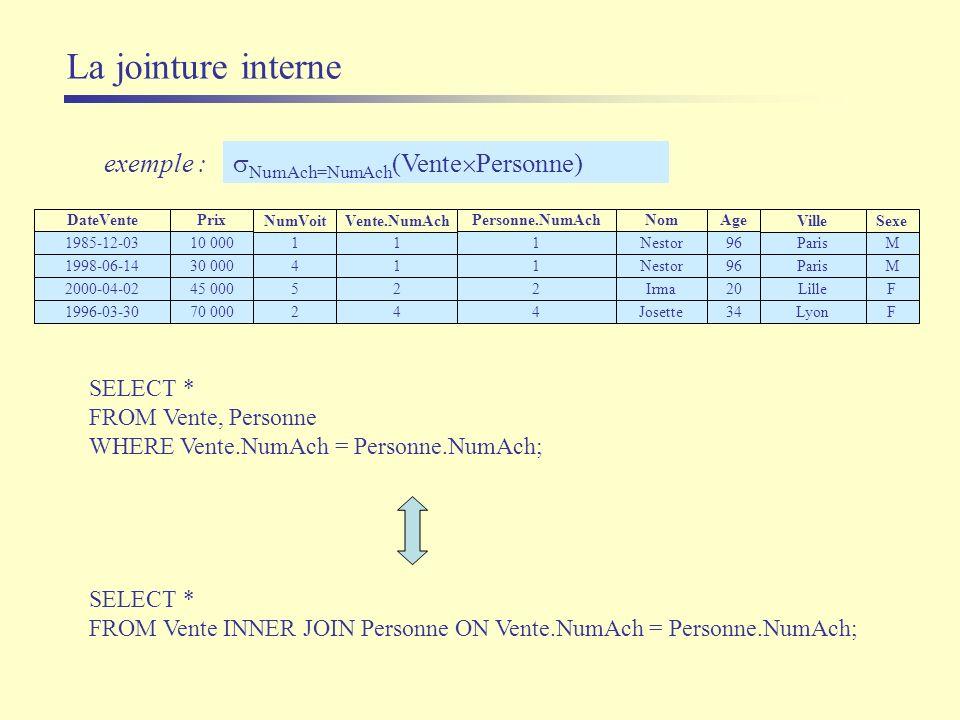 exemple : Nom Nestor Ville Paris Personne.NumAch 1 Sexe M Age 96 Prix 10 000 NumVoit 1 DateVente 1985-12-03 Vente.NumAch 1 30 000 4 1998-06-14 1 Nesto