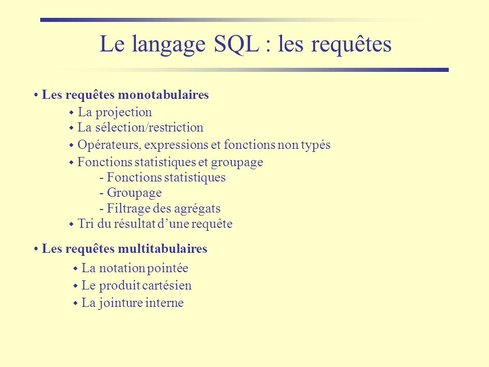Le langage SQL : les requêtes Les requêtes monotabulaires La sélection/restriction Opérateurs, expressions et fonctions non typés Tri du résultat dune