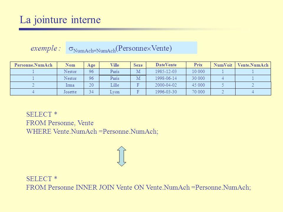 exemple : Nom Nestor Ville Paris Personne.NumAch 1 Sexe M Age 96 Prix 10 000 NumVoit 1 DateVente 1985-12-03 Vente.NumAch 1 30 000 4 1998-06-14 1Nestor