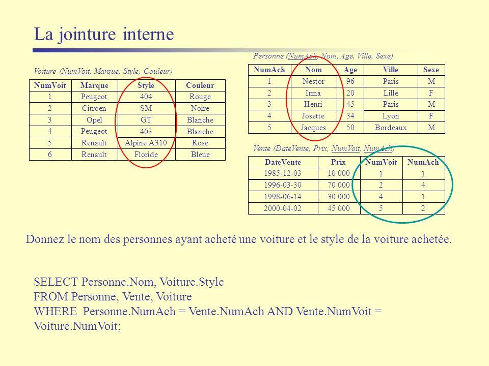 La jointure interne SELECT Personne.Nom, Voiture.Style FROM Personne, Vente, Voiture WHERE Personne.NumAch = Vente.NumAch AND Vente.NumVoit = Voiture.