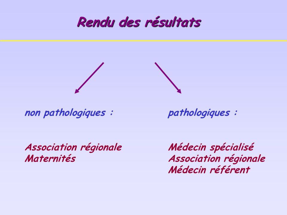 non pathologiques :pathologiques : Association régionale Médecin spécialisé Maternités Association régionale Médecin référent Rendu des résultats