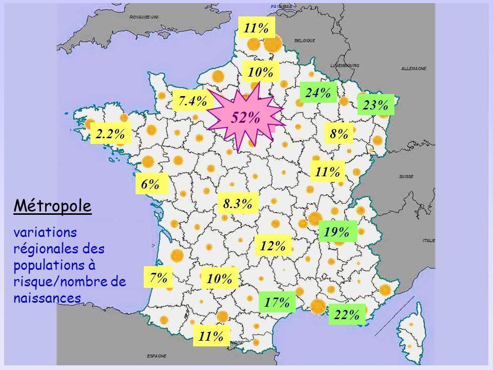 11% 10% 7.4% 2.2% 6% 7% 8.3% 8% 10% 11% 12% 11% 24% 23% 19% 17% 22% 46.2% 52% Métropole variations régionales des populations à risque/nombre de naissances