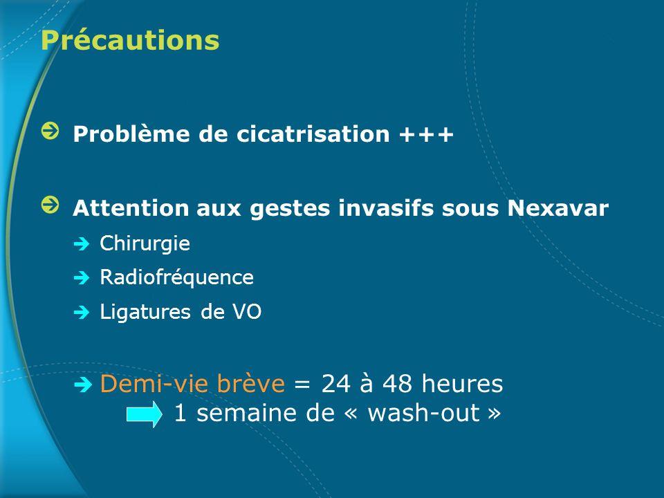 Précautions Problème de cicatrisation +++ Attention aux gestes invasifs sous Nexavar Chirurgie Radiofréquence Ligatures de VO Demi-vie brève = 24 à 48