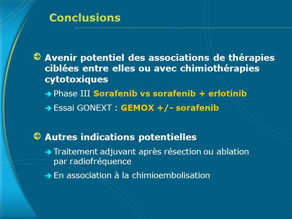 Conclusions Avenir potentiel des associations de thérapies ciblées entre elles ou avec chimiothérapies cytotoxiques Phase III Sorafenib vs sorafenib +