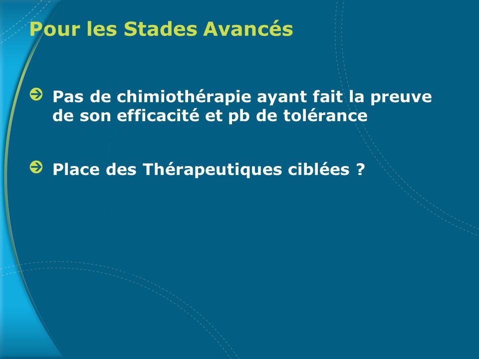 Phase III Essai SHARP : Survie Globale (intention de traiter) Semaines Probabilité de survie 0.75 1.00 0.50 0.25 0 08162432404856647280 299 303 274 276 241 224 205 179 161 126 108 78 67 47 38 25 12 7 0202 0000 Pts at risk Sorafenib Placebo Sorafenib médiane : 46,3 semaines (10,7 mois) (IC 95 % : 40,9-57,9) Placebo médiane : 34,4 semaines (7,9 mois) (IC 95 % : 29,4-39,4) P=0,00058 Hazard ratio (S/P) : 0,69 (IC 95 % : 0,55-0,88) Llovet et al., ASCO 2007