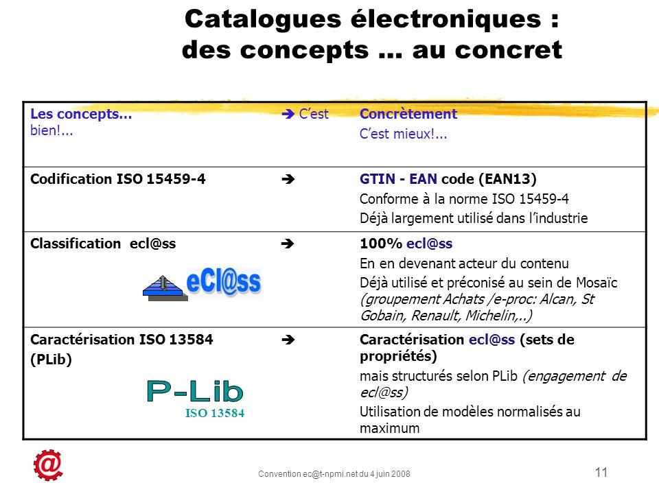 Convention ec@t-npmi.net du 4 juin 2008 11 Catalogues électroniques : des concepts … au concret Les concepts… Cest bien!... Concrètement Cest mieux!..