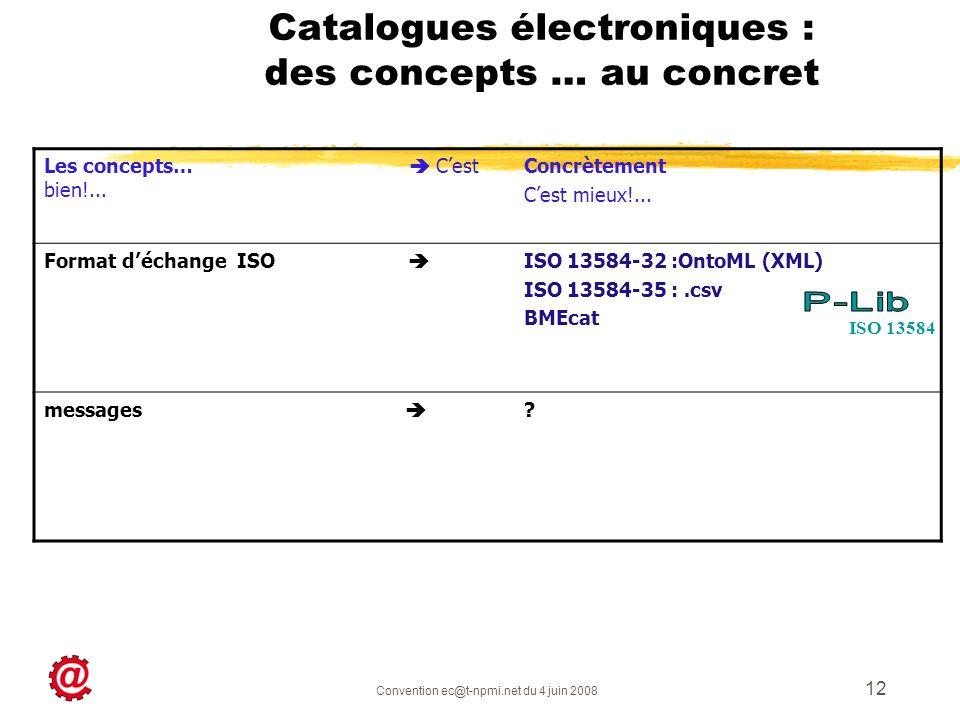 Convention ec@t-npmi.net du 4 juin 2008 12 Catalogues électroniques : des concepts … au concret Les concepts… Cest bien!... Concrètement Cest mieux!..