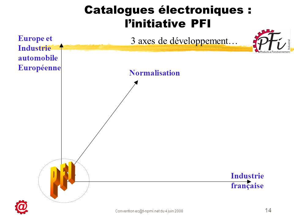 Convention ec@t-npmi.net du 4 juin 2008 14 Catalogues électroniques : linitiative PFI Normalisation Industrie française Europe et Industrie automobile