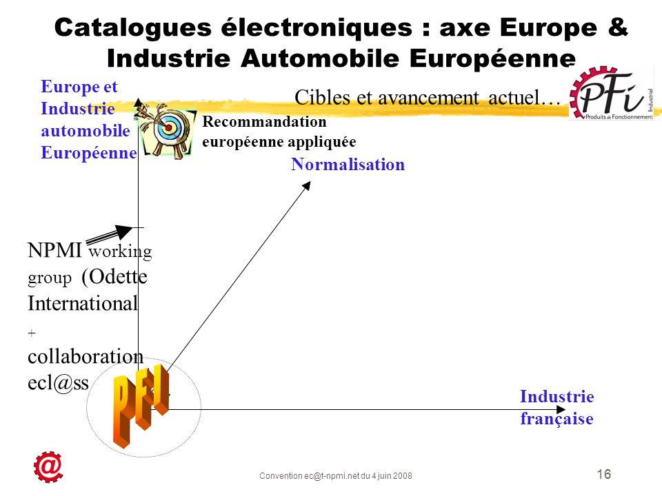 Convention ec@t-npmi.net du 4 juin 2008 16 Catalogues électroniques : axe Europe & Industrie Automobile Européenne Normalisation Industrie française C