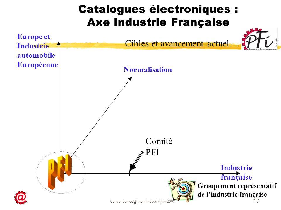Convention ec@t-npmi.net du 4 juin 2008 17 Catalogues électroniques : Axe Industrie Française Normalisation Industrie française Cibles et avancement a