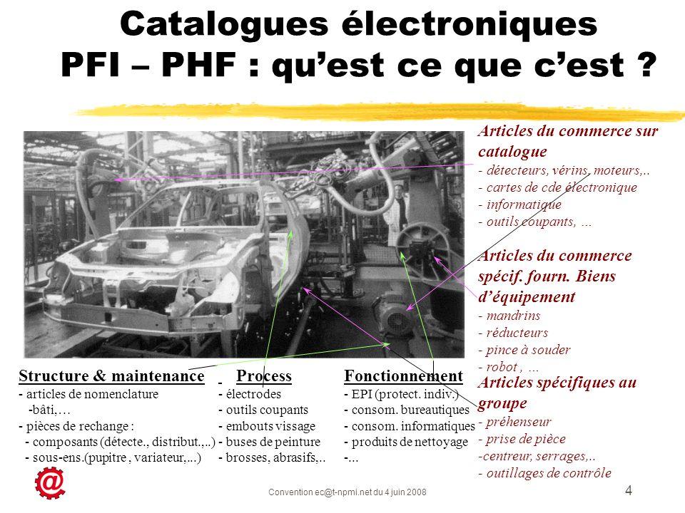 Convention ec@t-npmi.net du 4 juin 2008 4 Catalogues électroniques PFI – PHF : quest ce que cest ? Fonctionnement - EPI (protect. indiv.) - consom. bu