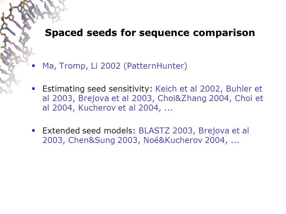 Spaced seeds for sequence comparison Ma, Tromp, Li 2002 (PatternHunter) Estimating seed sensitivity: Keich et al 2002, Buhler et al 2003, Brejova et al 2003, Choi&Zhang 2004, Choi et al 2004, Kucherov et al 2004,...