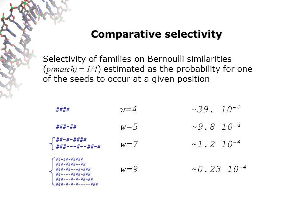 #### ###-## ##-##-##### ###-####--## ###-##---#-### ##----####-### ###---#-#-##-## ###-#-#-#-----### Comparative selectivity ##-#-#### ###---#--##-# w=4 ~39.