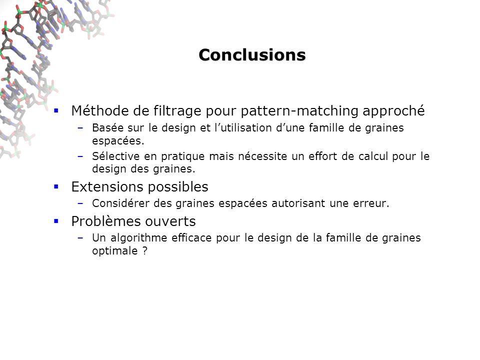Conclusions Méthode de filtrage pour pattern-matching approché –Basée sur le design et lutilisation dune famille de graines espacées.
