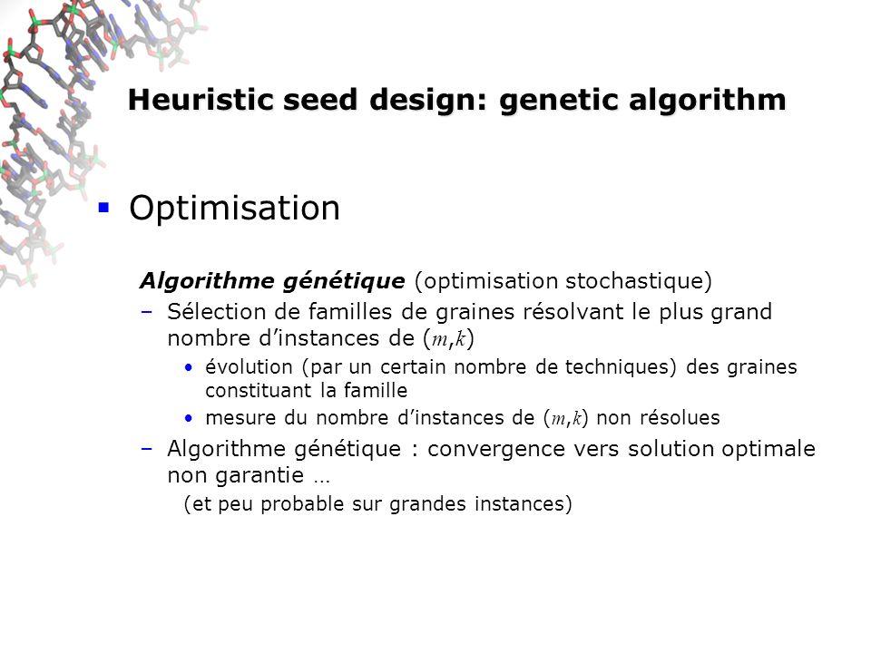 Heuristic seed design: genetic algorithm Optimisation Algorithme génétique (optimisation stochastique) –Sélection de familles de graines résolvant le plus grand nombre dinstances de ( m, k ) évolution (par un certain nombre de techniques) des graines constituant la famille mesure du nombre dinstances de ( m, k ) non résolues –Algorithme génétique : convergence vers solution optimale non garantie … (et peu probable sur grandes instances)
