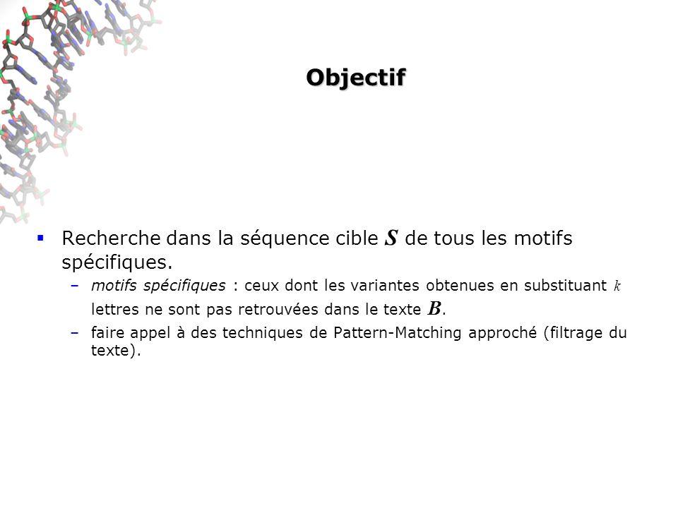 Objectif Recherche dans la séquence cible S de tous les motifs spécifiques.