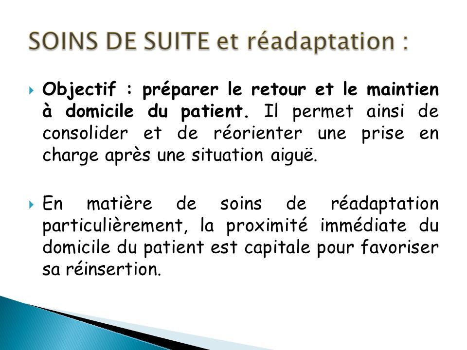 Objectif : préparer le retour et le maintien à domicile du patient.