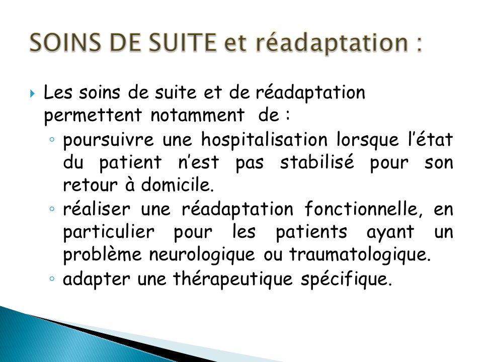 Les soins de suite et de réadaptation permettent notamment de : poursuivre une hospitalisation lorsque létat du patient nest pas stabilisé pour son retour à domicile.