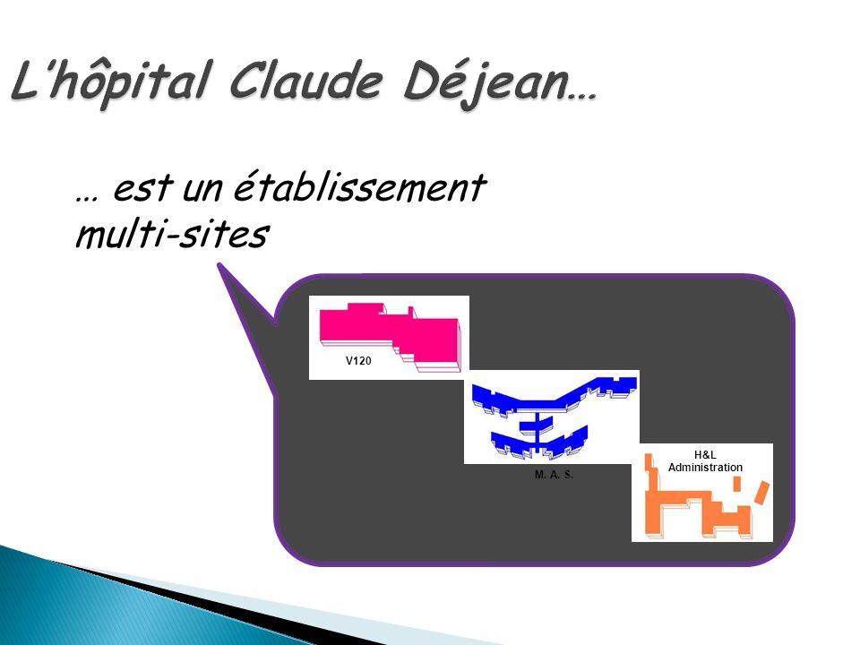 Lhôpital Claude Déjean… … est un établissement multi-sites V120 M. A. S. H&L Administration