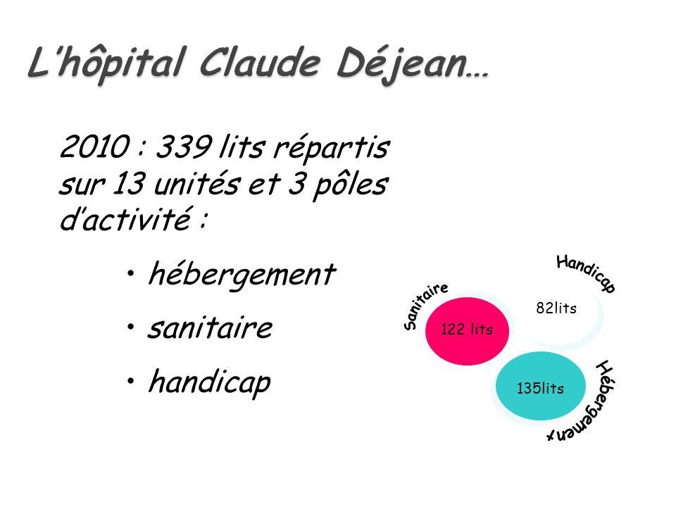 Lhôpital Claude Déjean… 2010 : 339 lits répartis sur 13 unités et 3 pôles dactivité : hébergement sanitaire handicap 122 lits 82lits 135lits