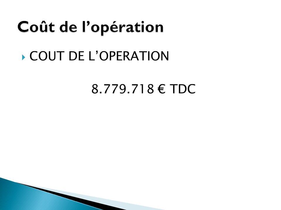COUT DE LOPERATION 8.779.718 TDC
