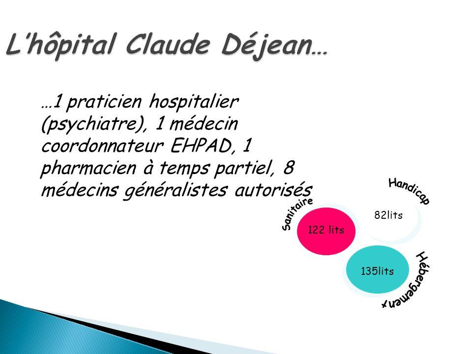 Lhôpital Claude Déjean… …1 praticien hospitalier (psychiatre), 1 médecin coordonnateur EHPAD, 1 pharmacien à temps partiel, 8 médecins généralistes autorisés 122 lits 82lits 135lits
