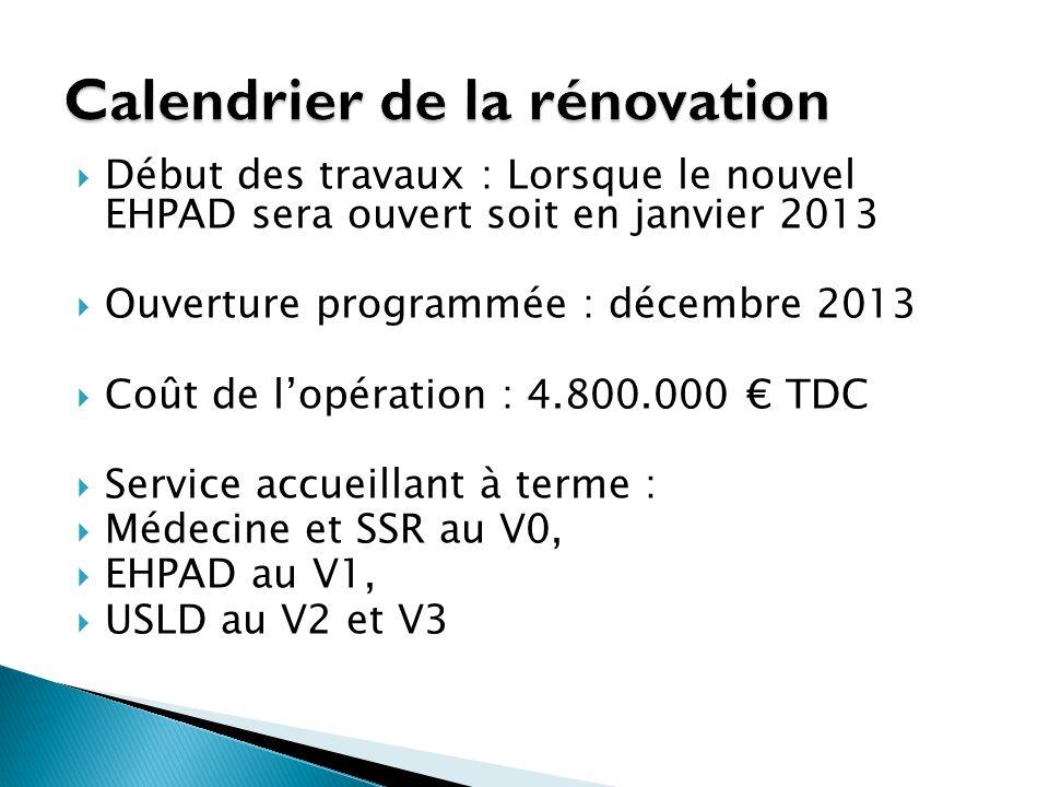 Début des travaux : Lorsque le nouvel EHPAD sera ouvert soit en janvier 2013 Ouverture programmée : décembre 2013 Coût de lopération : 4.800.000 TDC Service accueillant à terme : Médecine et SSR au V0, EHPAD au V1, USLD au V2 et V3