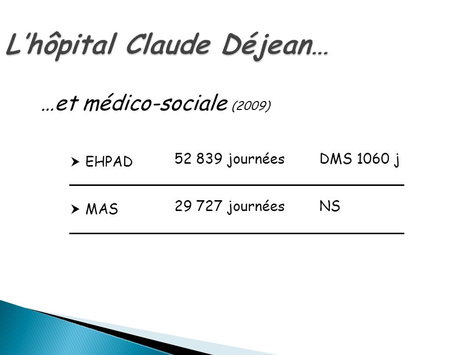 Lhôpital Claude Déjean… EHPAD 52 839 journéesDMS 1060 j MAS 29 727 journéesNS …et médico-sociale (2009)