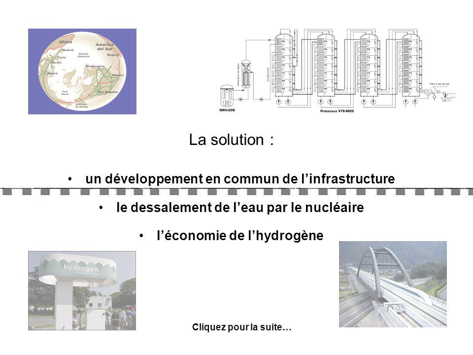 La solution : un développement en commun de linfrastructure le dessalement de leau par le nucléaire léconomie de lhydrogène Cliquez pour la suite…